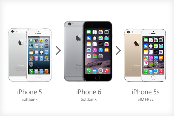 SoftbankのiPhone5からiPhone6に機種変更後、5分で手放してSIMフリーのiPhone 5sを手に入れた話。